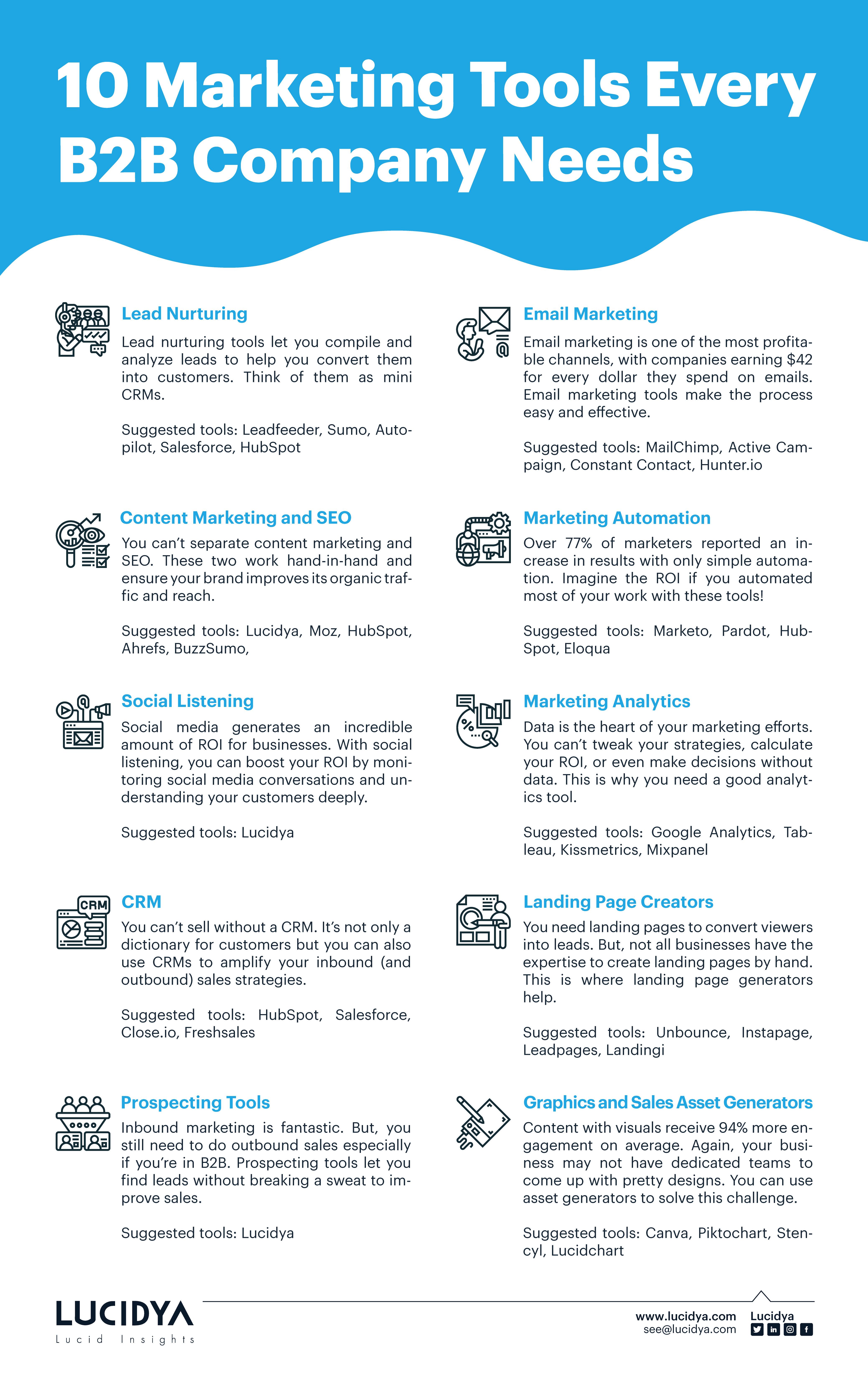 10-Marketing-Tools-Every-B2B-Company-Needs