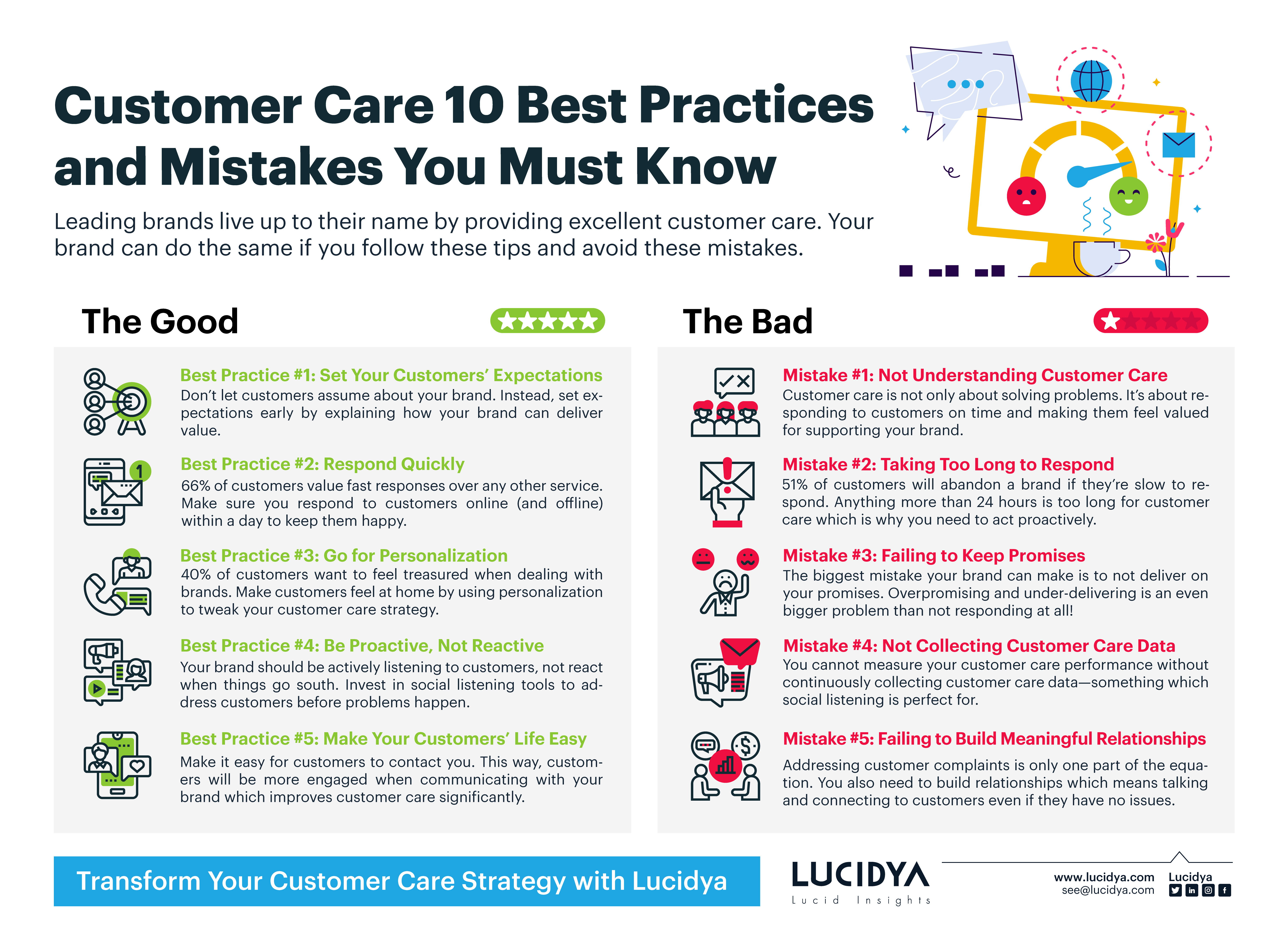 Customer-Care-10-Best-Practices-and-Mistakes-You-Must-Know---Infographic1